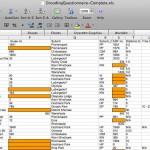 Gaps in the data